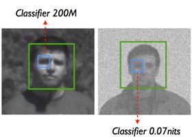 Unconstrained Face Recognition